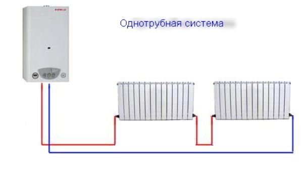 Стоит ли делать однотрубную систему отопления для дома