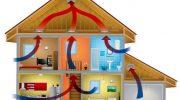 Что нужно сделать во время ремонта чтобы дом не пострадал от сырости